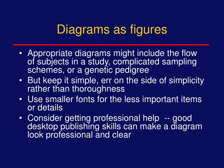Diagrams as figures