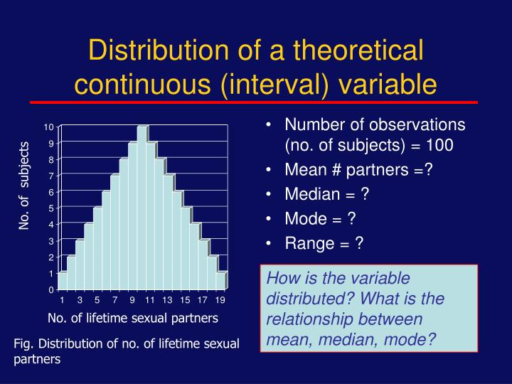 Distribution of a theoretical continuous (interval) variable