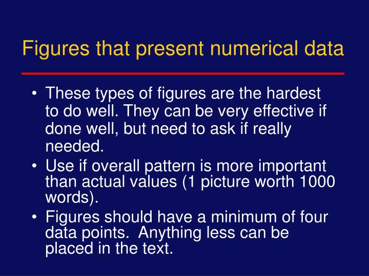 Figures that present numerical data