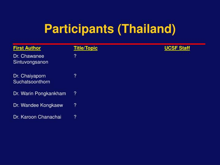 Participants (Thailand)