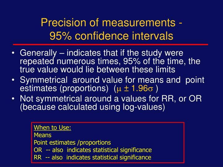 Precision of measurements -