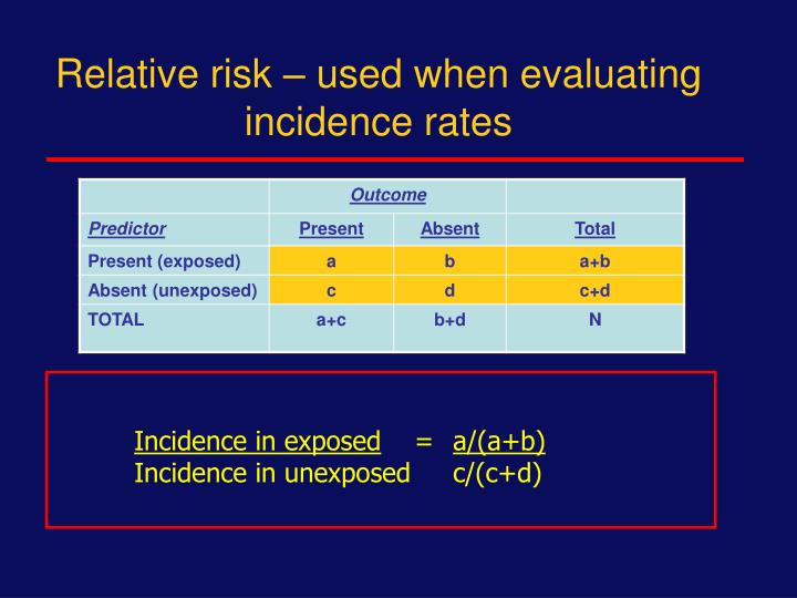Relative risk – used when evaluating incidence rates
