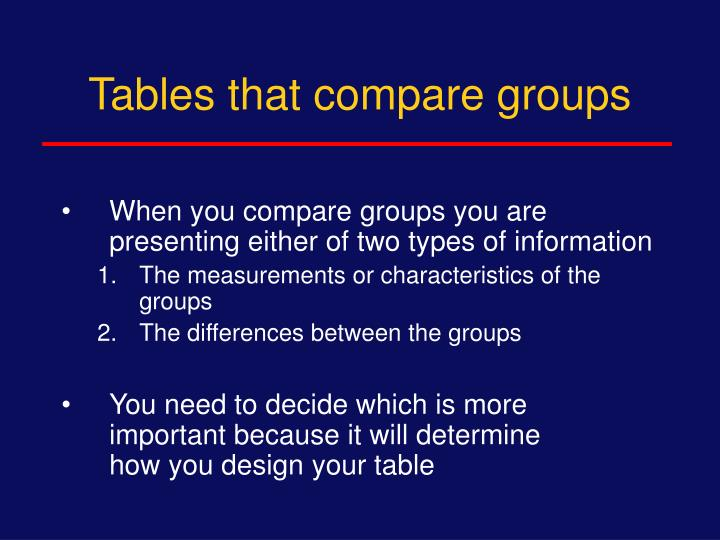 Tables that compare groups