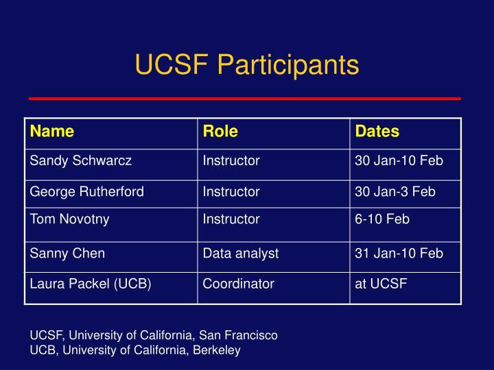 Ucsf participants