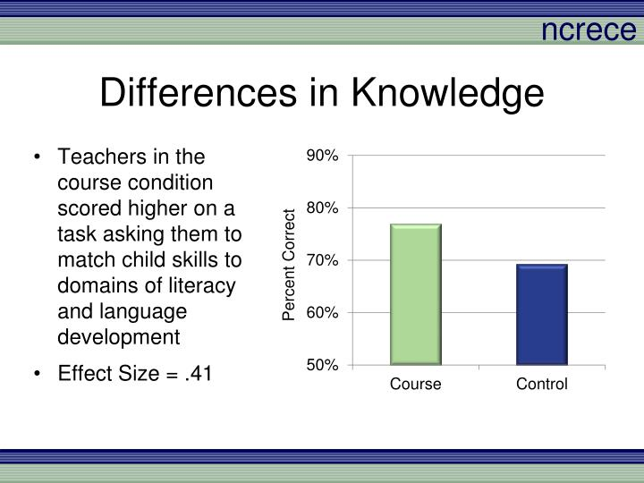 Differences in Knowledge