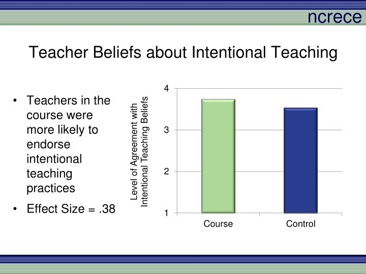 Teacher Beliefs about Intentional Teaching