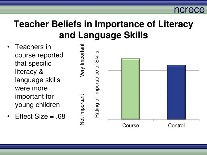 Teacher Beliefs in Importance of Literacy and Language Skills