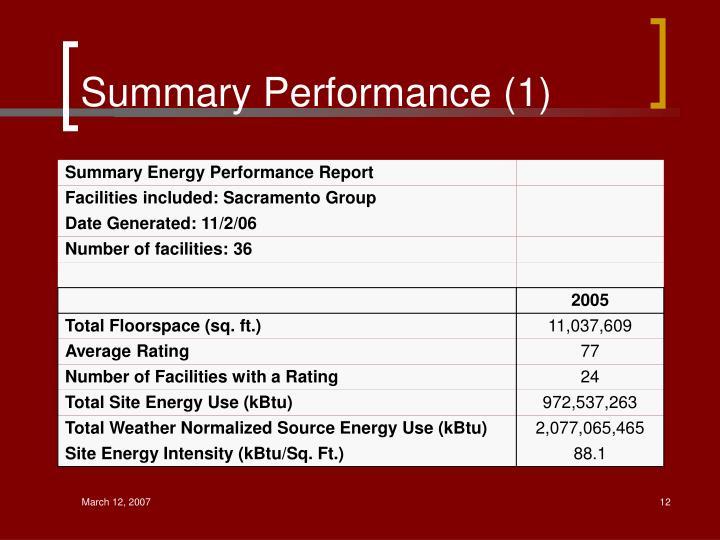 Summary Performance (1)