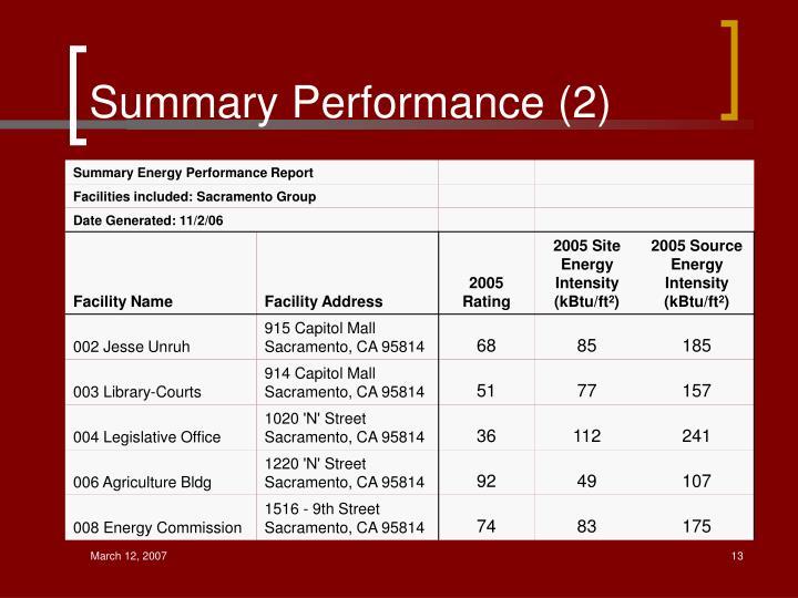Summary Performance (2)