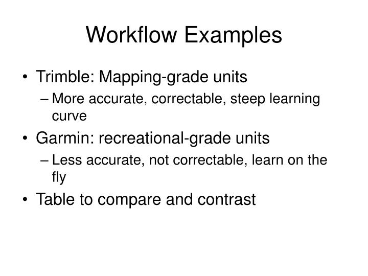 Workflow Examples