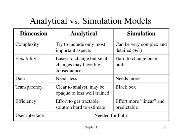 Analytical vs. Simulation Models