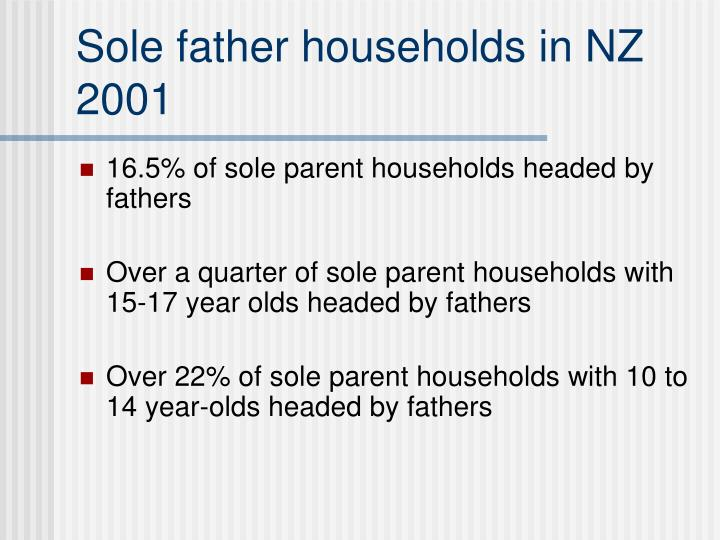 Sole father households in NZ 2001