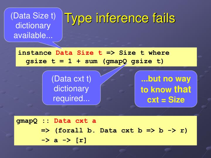 Type inference fails