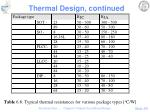thermal design continued2