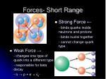 forces short range