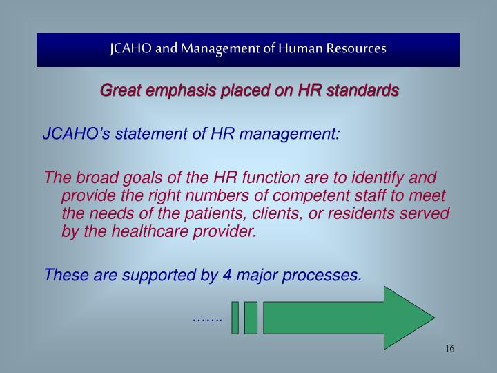 JCAHO and Management of Human Resources