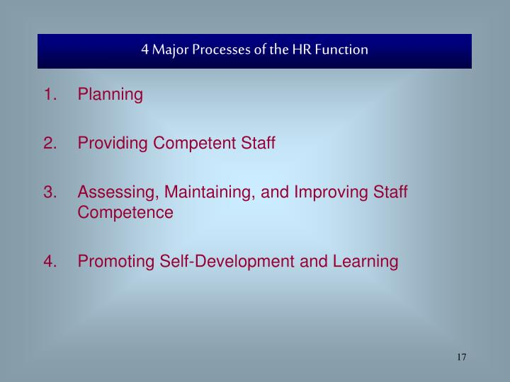 4 Major Processes of the HR Function
