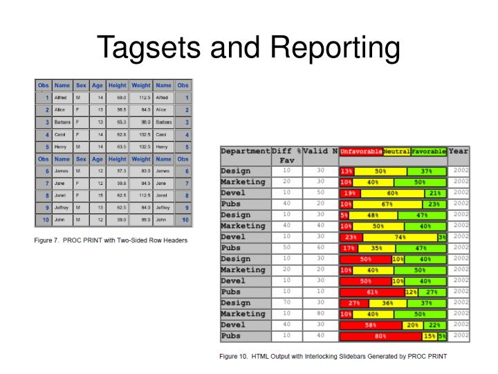Tagsets and Reporting
