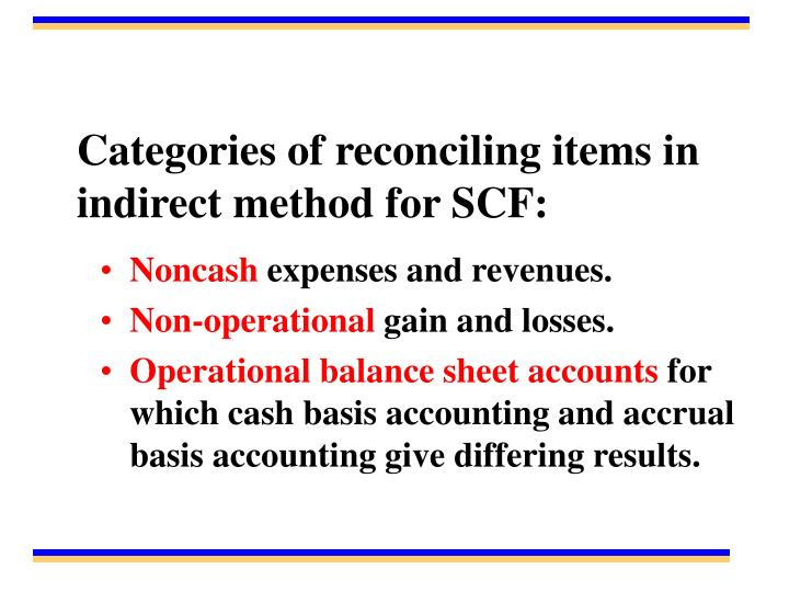 Categories of reconciling items in indirect method for SCF: