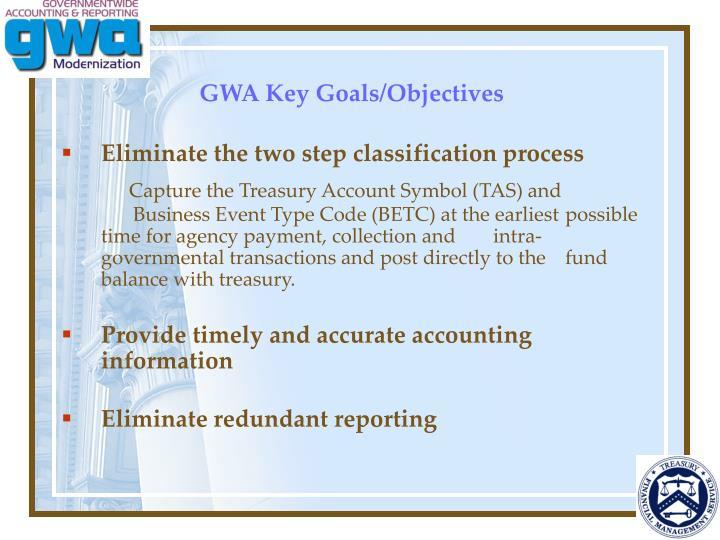 Gwa key goals objectives