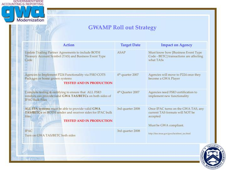 GWAMP Roll out Strategy