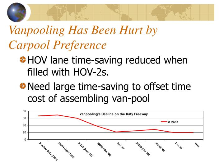 Vanpooling Has Been Hurt by Carpool Preference