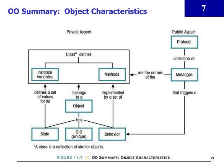 OO Summary:  Object Characteristics