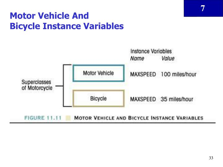 Motor Vehicle And
