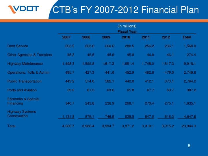 CTB's FY 2007-2012 Financial Plan