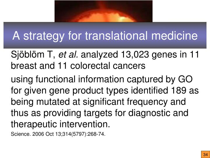 A strategy for translational medicine