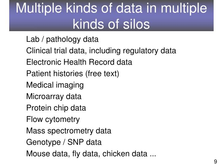 Multiple kinds of data in multiple kinds of silos