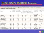 renal artery dysplasia treatment3