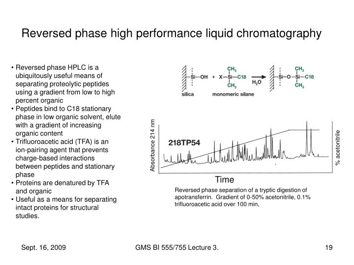Reversed phase high performance liquid chromatography