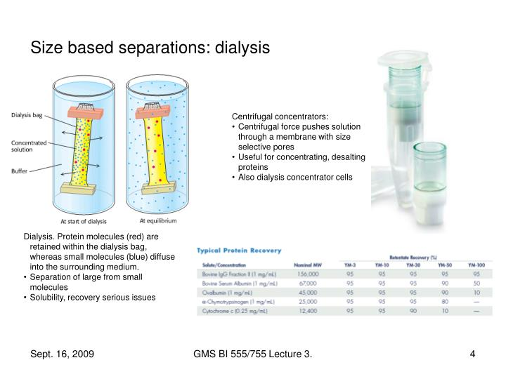 Size based separations: dialysis