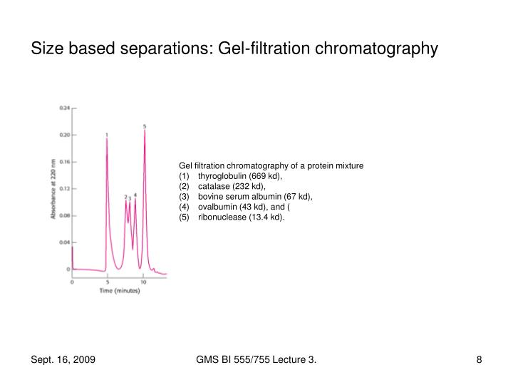 Size based separations: Gel-filtration chromatography
