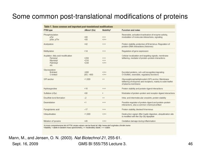 Some common post-translational modifications of proteins