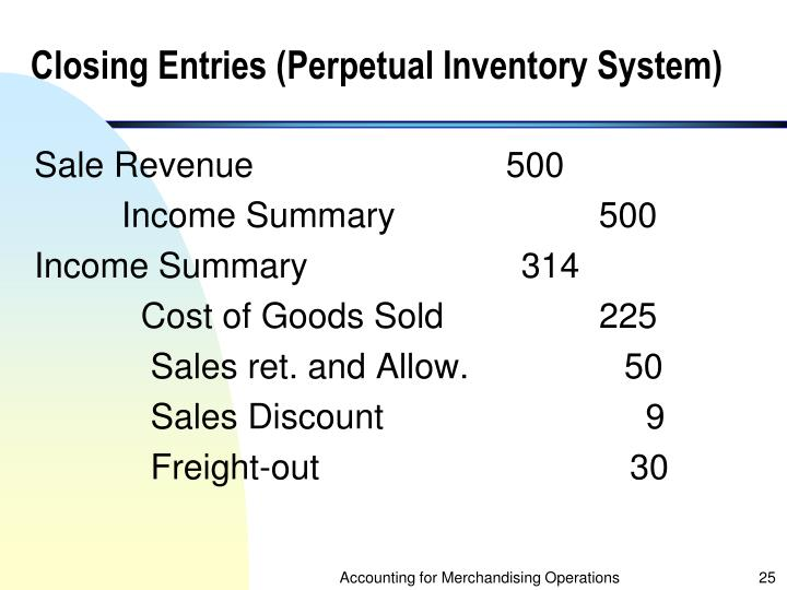 Closing Entries (Perpetual Inventory System)