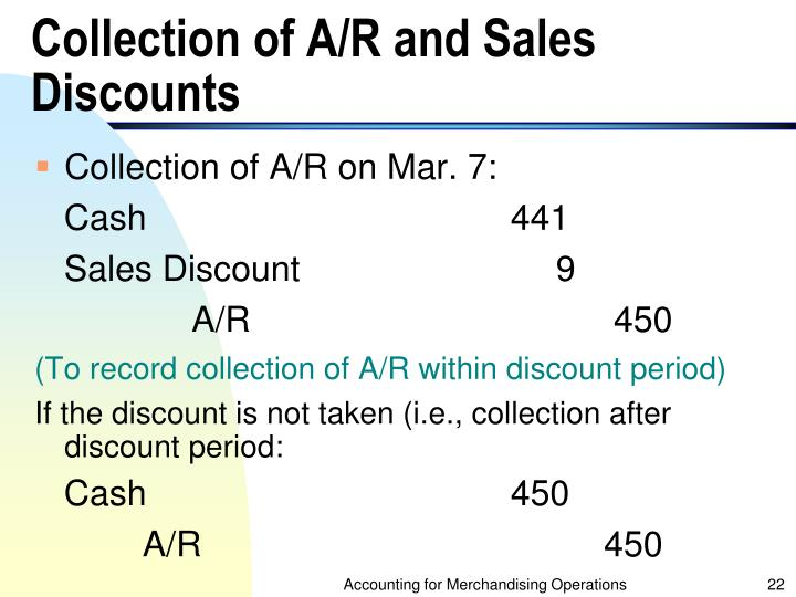Collection of A/R and Sales Discounts
