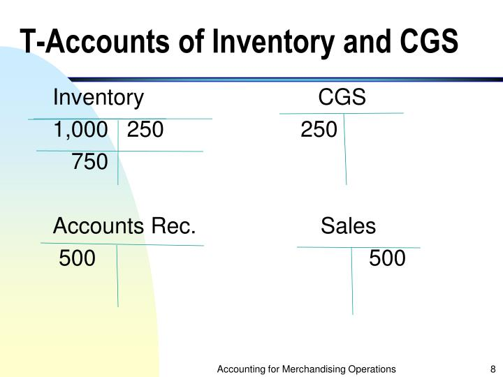 T-Accounts of Inventory and CGS