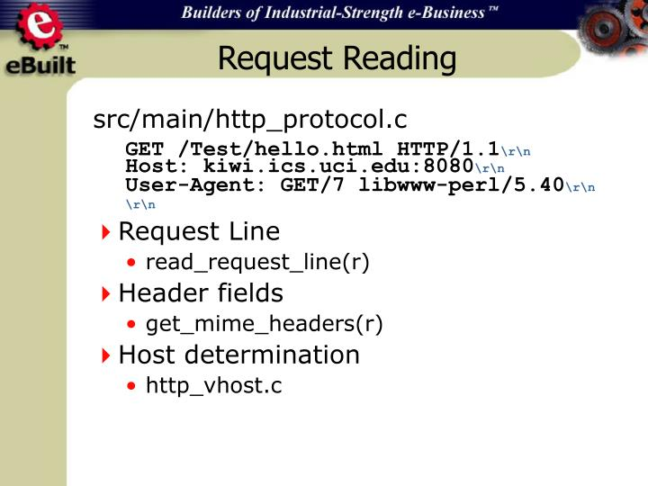 Request Reading