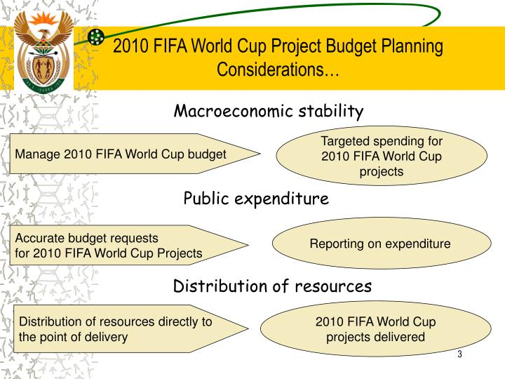 2010 fifa world cup project budget planning considerations