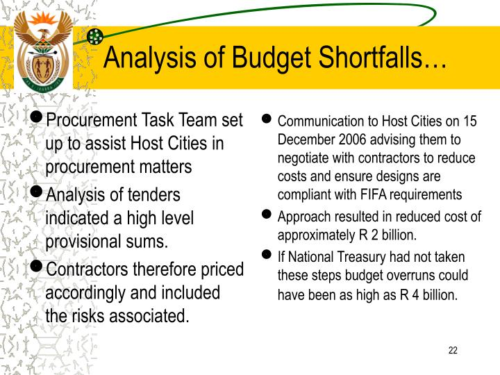 Procurement Task Team set up to assist Host Cities in procurement matters