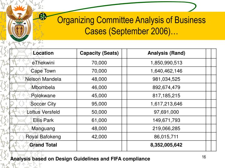 Organizing Committee Analysis of Business Cases (September 2006)…