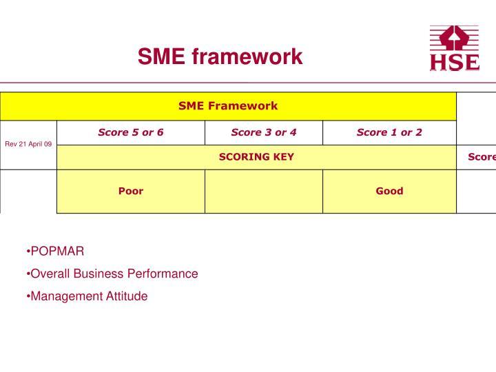 SME framework