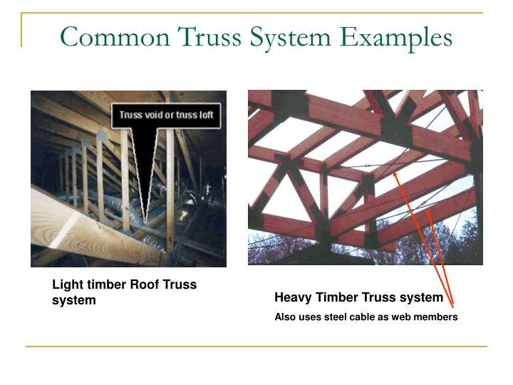 Common Truss System Examples
