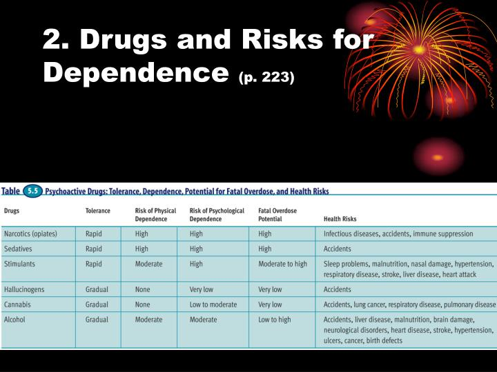 2. Drugs and Risks for Dependence