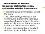 tabular forms of relative frequency distributions show culumative relative frequencies