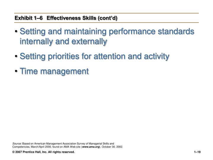 Exhibit 1–6Effectiveness Skills (cont'd)