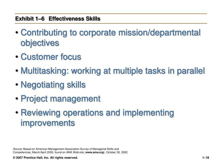 Exhibit 1–6Effectiveness Skills