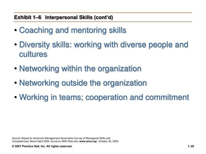 Exhibit 1–6Interpersonal Skills (cont'd)